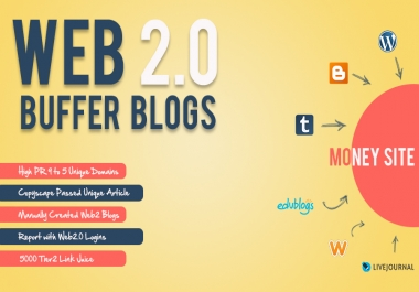 Do Handcrafted 10 Web 2.0 Buffer Blog with Login, Unique Content, Image and Video