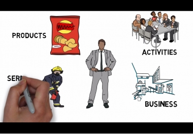 make eye catching whiteboard animation and explainer video for product,service and business to promote your sales