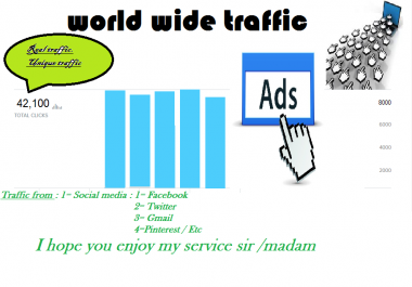 send 10k traffic daily and clicks on ads