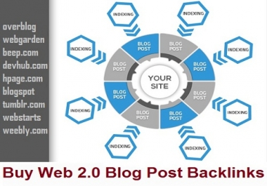 Create 25 PR PR 9 to PR 10 Web 2.0 Site Submission Manual Way