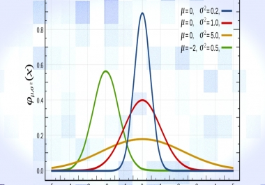do statistical analysis in SPSS