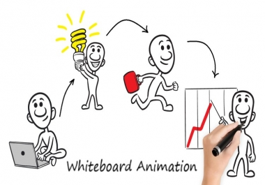 Create Custom Whiteboard Explainer Video