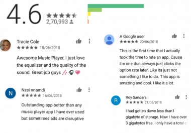 Give 5 star ratings and reviews to your Android app