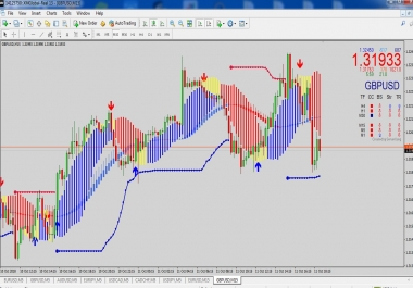 give you the my forex profitable strategy megatrend