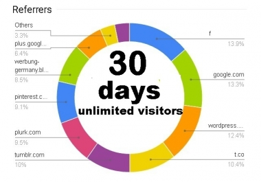 deliver 30 days  Human real   TRAFFIC to your  Link / Shop / blog / website