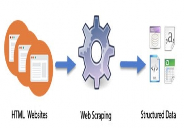 Do Web Scraping For you And Deliver The Result within a Day