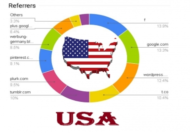 send 5000 USA real Organic  American web shop visitors traffic