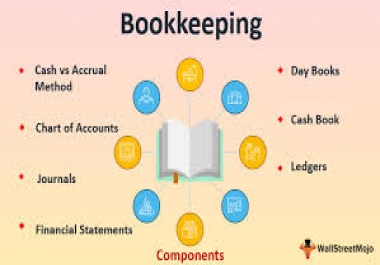 do bookkeeping using accounting software for you