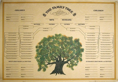 start your family tree for you and go back 4 generations