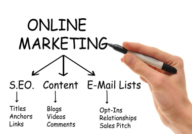 send you an ebook that provides a beginners guide to Online Marketing