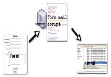 show you how to get Top Open Source Mailing List Script :)