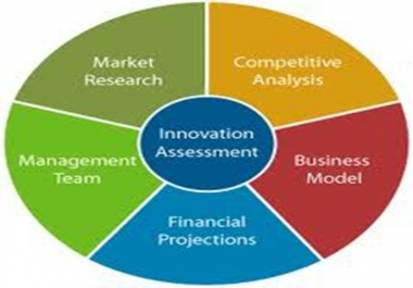 help you to write a Winning Business Plan