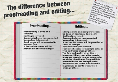 Proficiently PROOOFREAD And Edit Your Document