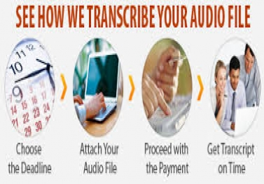 transcribe audio, video or handwriting into text