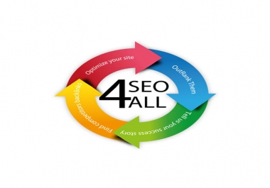 create a fully seo report to make your website show up as #1