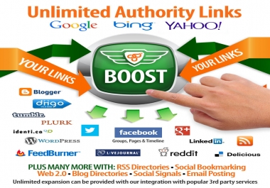 1200 QUALITY backlinks, high Social Bookmarking SEO and rank higher in google