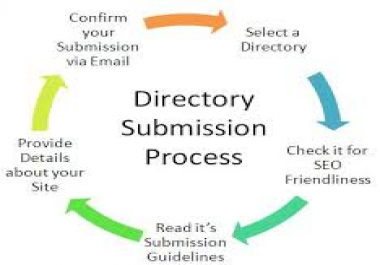 submit your website to 400 web directories
