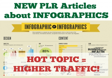 send 10 PLR Articles about Infographics