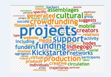 campaign your Crowdfunding,Fundraiser or Charity
