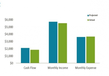 be your cash flow reporting specialist