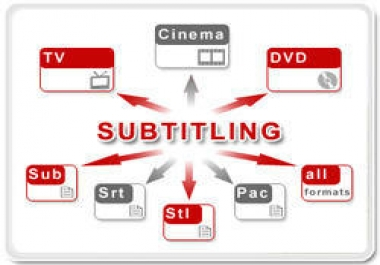 create subtitles for any video file for you