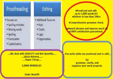 proofread and edit up to 5,000 words within 24 hours