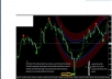 send you an ultimate system for binary options forex