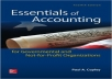 Are you feeling bored with your Accounting homework and feeling frustrated or worried about an upcoming Accounting Quiz, Test, Exam or having too many projects and feel that you can't complete them on time? Stop worrying now! I'm a Professional Qualified Chartered Accountant. I also have experience of working in Industry and Chartered Accountancy firms. I'm available and can help you in the followings:  quiz  online courses and classes  assignments  presentations  analysis  online coaching  exam preparation etc.