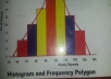 Solve Problems on Statistics For You
