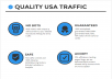 drive 15000 quality USA traffic to your website