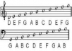 answer any question on music theory