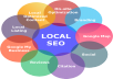 Improve local business ranking with google maps embed code
