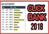 Teach Clickbank Methods To Make USD 4000 A Month On Autopilot