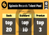 Provide On Your Track In 100 Top Spinnin Records Talent Pool votes