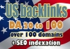 This is unique offer with high Domain Authority (DA) USA backlinks.