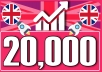 Drive 20,000 UK traffic to your site