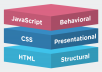 develop javascript, nodejs,angularjs,mongodb web app