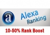 help you to get your website in top of alexa rank