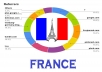 We will send  5000 Human real   visitors from FRANCE  to your webpage /shop/ Blog ,The visitors come   from social media, Blogs, websites, social pages,Forums  and others funnels. That's why it is 100% SAFE.    *  YOU WILL  RECIEVE    TRACKING LINK  ,   von  Cuttly  oder  isgd  * Delivery-time take until about 3-10 days  ,so faster as we can  !!! * please ask me if you want more days or more visits  * we send real visitors,we don't give any Guarantee for any action !!! * please inbox me if you have any   extra wishes  * videos ,Shortened URLs from Adfly  , Direct Downloads URLs, and adults   are  not allowed    This Service is good for :  * Boost SERP and Alexa Rank  * Improve your ranking by continuous visitors