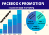 promote your any Business by facebook marketing