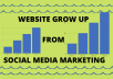 do marketing for your website content promotion