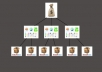 make a powerful link pyramid manually plus article, 10 web2 tier1, 30 social bookmarking tier2 + ping