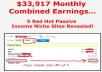 give you 5 Red Hot Passive Income Niche Sites Revealed + 4 FREE Bonuses!