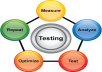 Test your website in best possible ways. A detailed bug report will be developed by us. In which, steps to reproduce bug, possible suggestion to solve it and snapshot of that bug will given.