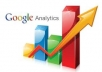 install and setup Google Analytics on your website
