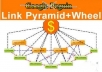 create Link Pyramid Manually helps your website Hit Google top 10 in a month + 10 Manual Social Bookmark PR10 to PR8