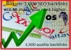 Quality Backlink over 3000 PR4backlinks, PR7 backlinks,PR8 backlinks, PR9 Backlinks that are penguine and Panda safe to give you page one on Seos