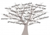 create your genealogical tree and relative web site