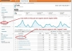 generate trackable 750+ ORGANIC Google traffic with your target keywords
