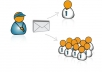 send your emails compaigns to any mail list 100 per cent inbox and with any sender email address and sender name of your choice